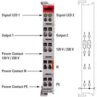 Kollmorgen 2-Channel Relay Output